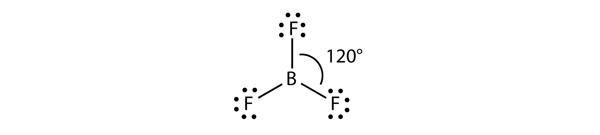 BF3 VSEPR