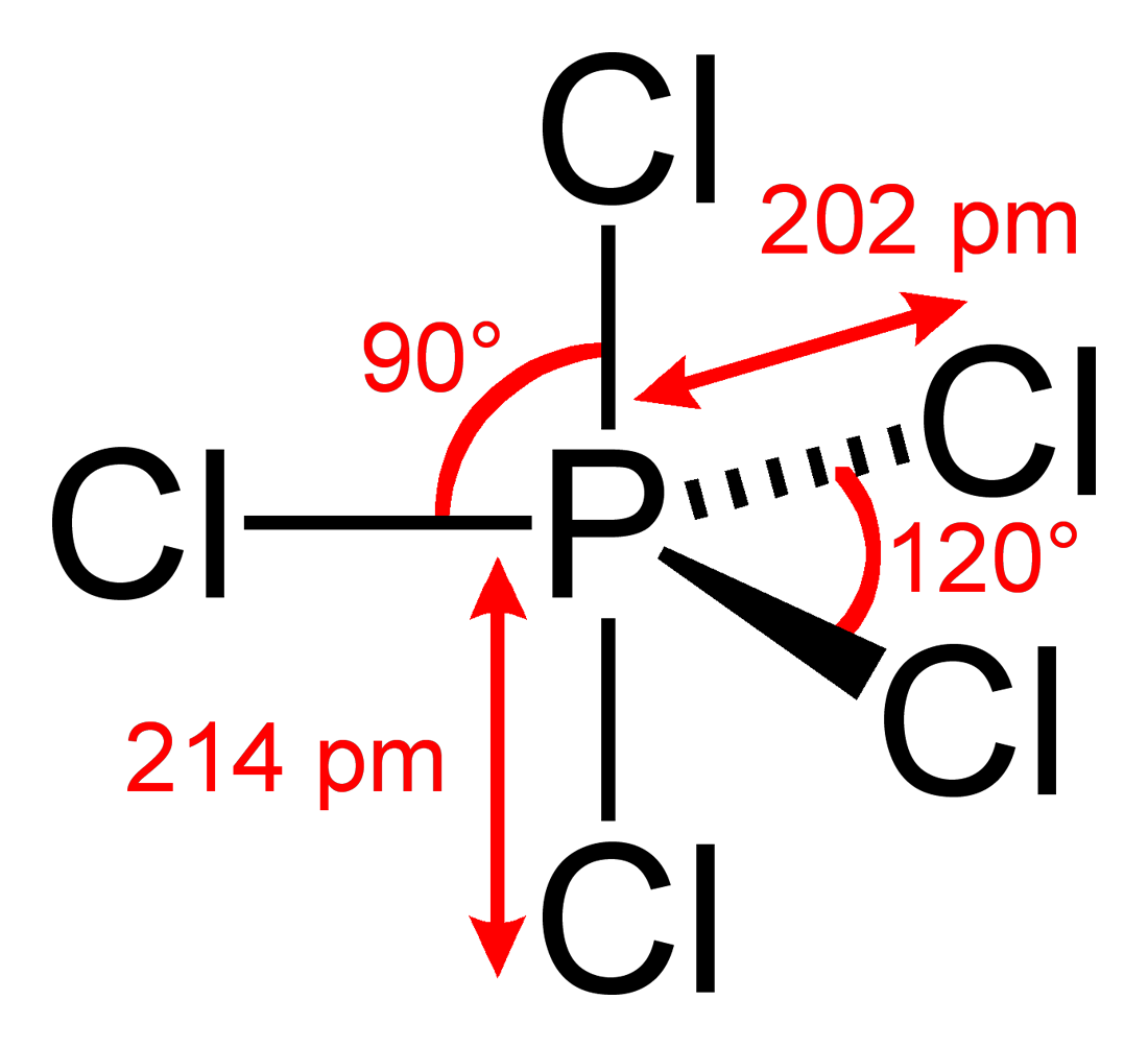 Is Pcl5 Polar Or Nonpolar