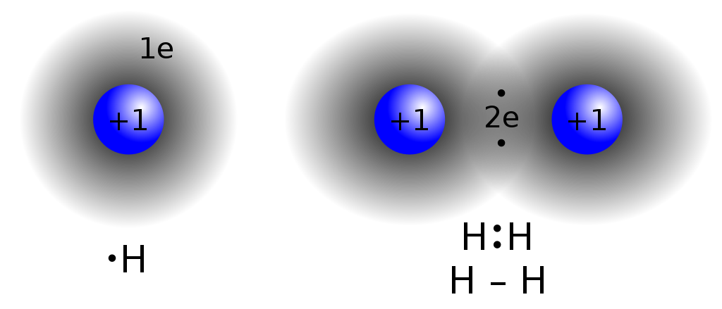 H2 covalent bond