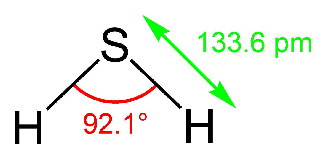 Is H2s Polar Or Nonpolar