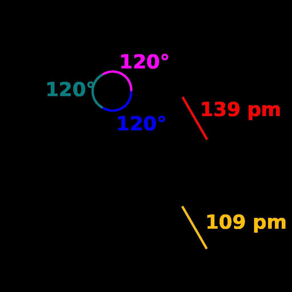benzene dipole
