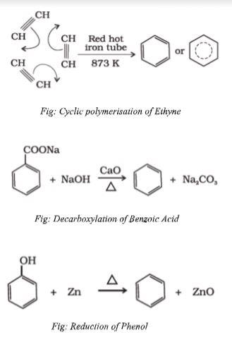benzene formation
