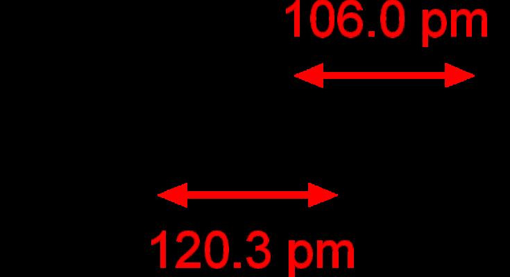 is C2H2 polar or nonpolar