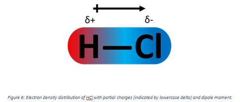 HCl electron density