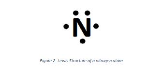 N lewis structure