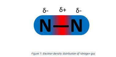 N2 electron density