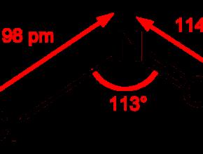 Is NOCl Polar or nonpolar
