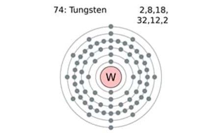 tungsten electronic configuration