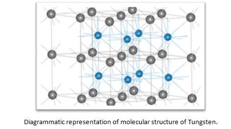 tungsten molecular structure