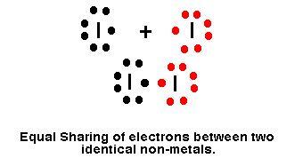 Iodine chemical bonding