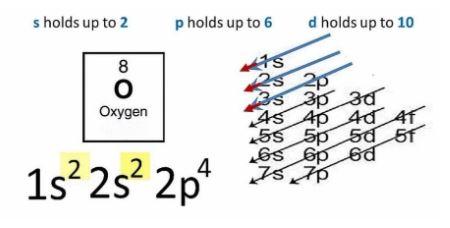 O2 valence electrons