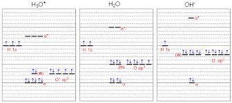 H3O MO Diagram
