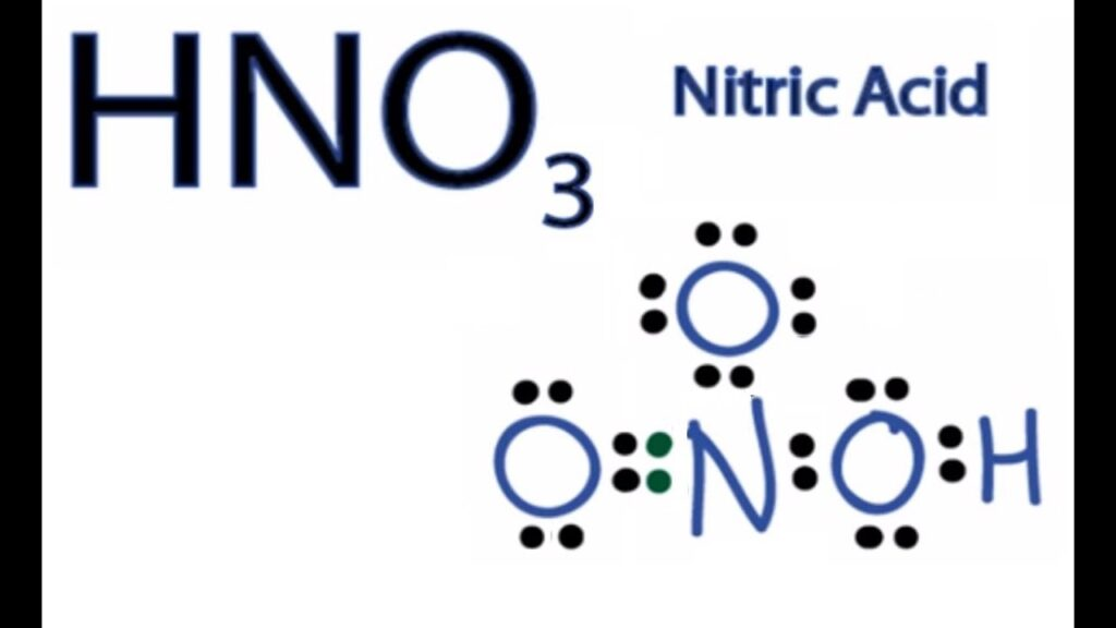HNO3 Lewis structure
