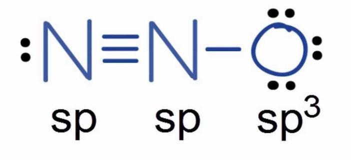 N2O hybridization