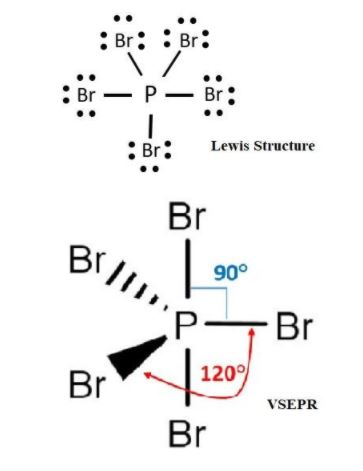 PBr5 Lewis Structure