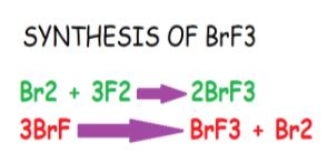BrF3 synthesis