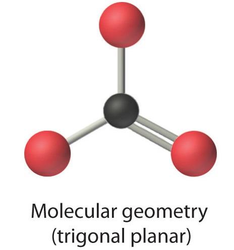 CO32- geometry