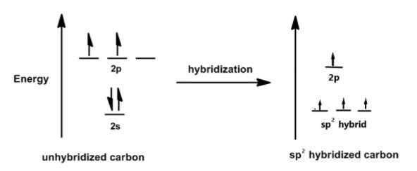 H2CO hybridization