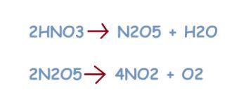 NO2 preparation method