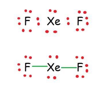 XeF2 lewis structure