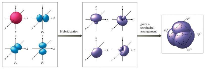 clo3- hybridization