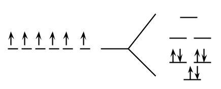 Benzene MO Diagram