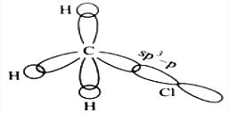 CH3Cl hybridization
