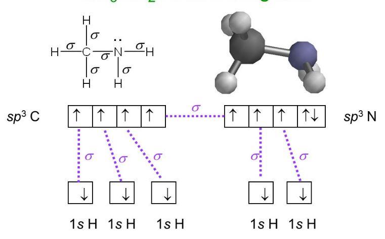 CH3NH2 Hybridization