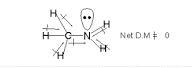 CH3NH2 polarity