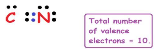 CN valence electrons