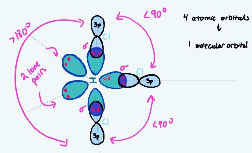 ICl3 bond angle