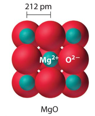 MgO structure