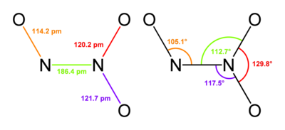 N2O4 bond angle and bond length