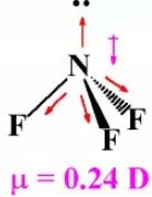 NF3 dipole