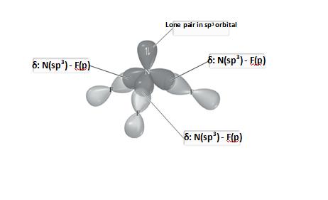 NF3 hybridization