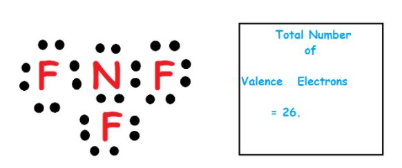 NF3 valence electrons