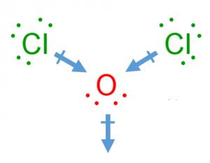 OCl2 Polarity