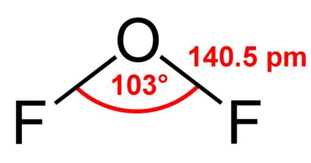 OF2 bond angle