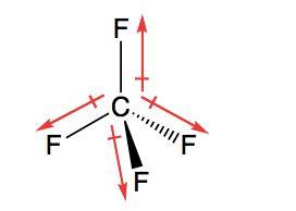 CF4 dipole moment