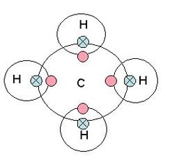 CH4 covalent