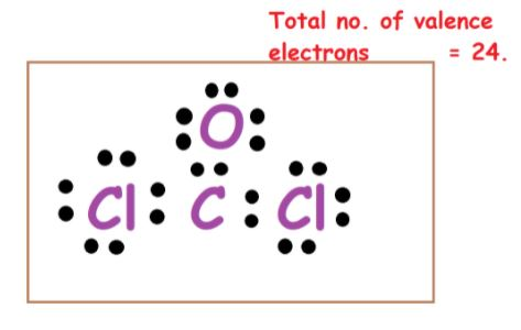 COCl2 valence electrons
