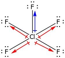 ClF5 Polarity