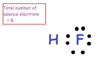 HF valence electrons