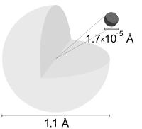 Hydrogen atomic size