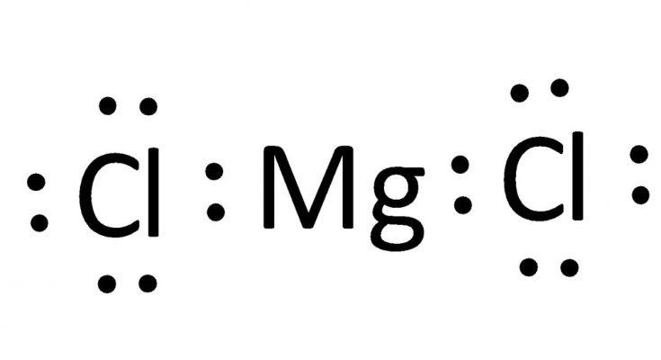 MgCl2