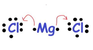 MgCl2 electron transfer