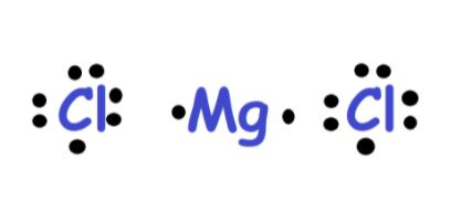 MgCl2 valence electrons