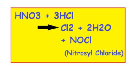 NOCl formation reaction