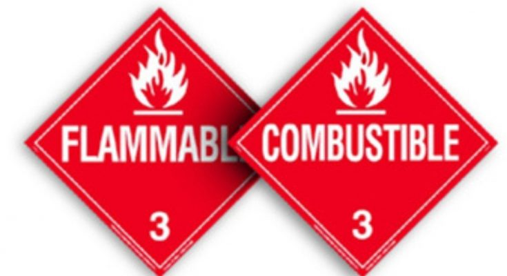Combustible vs Flammable