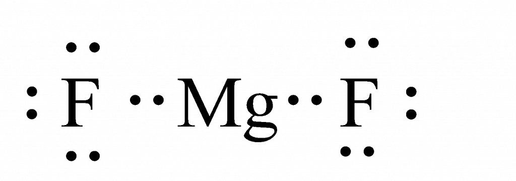 MgF2 lewis Structure